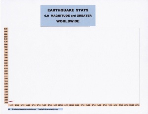 EARTHQUAKE STATS 2-15