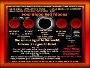 BLOOD MOONS TETRAD