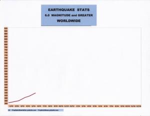 6-15 EARTHQUAKES