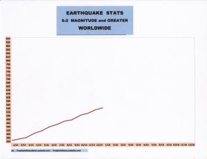 EARTHQUAKES 1-16