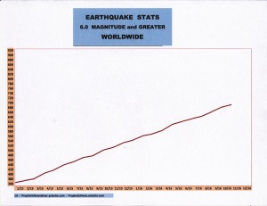 11-16-earthquake-stats