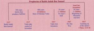 prophecies-of-rabbi-judah-ben-samuel