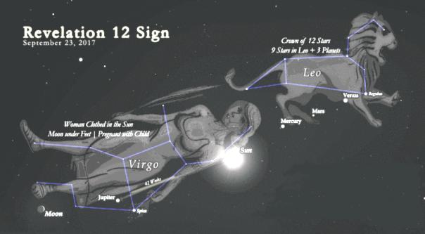 VIRGO - LEO SIGN 2