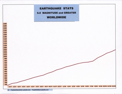 1-19 EARTHQUAKES.jpg