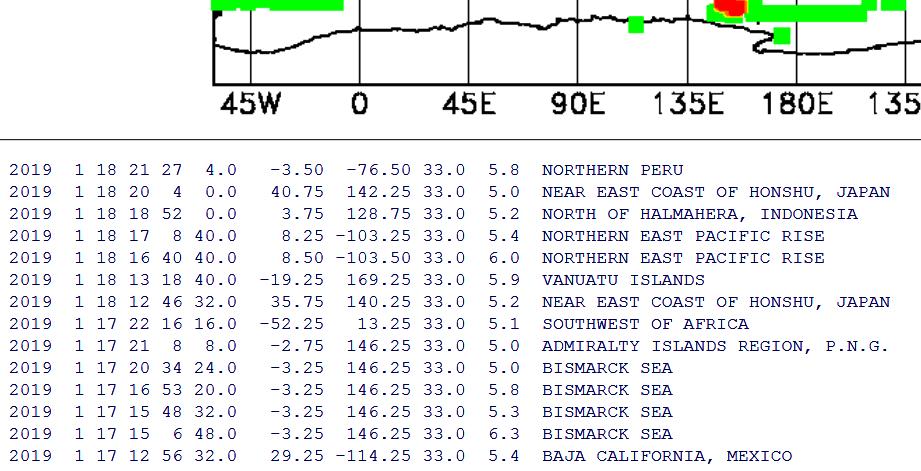 2 BISMARCK SEA - 1-17-19.png