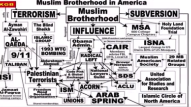OBAMA'S MUSLIM FRIENDS.png