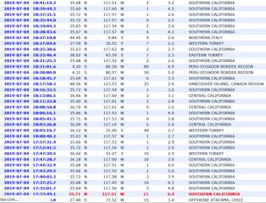 CA AFTERSHOCKS 1.png