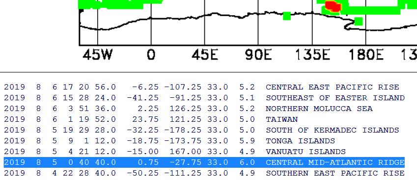 2 CENTRAL MID ATLANTIC RIDGE - 8-5-19