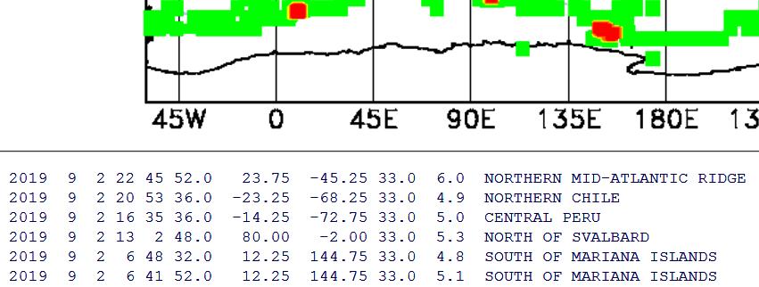 2 NORTHERN MID-ATLANTIC RIDGE - 9-2-19.png