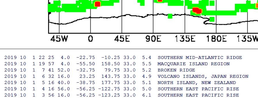 2 SOUTHERN EAST PACIFIC RISE - 10-1-19.png