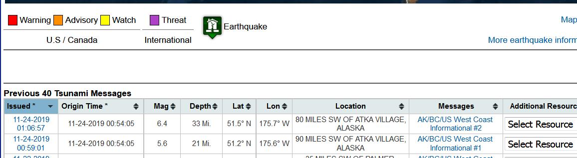 3 ALASKA - 11-24-19.png