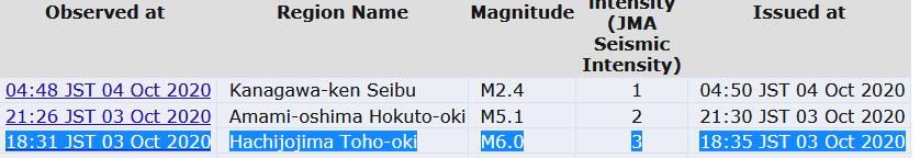 2 JAPAN - 10-3-20