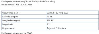1 PHILIPPINES UPDATE - 8-11-21